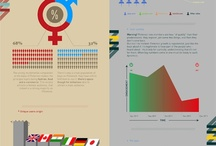 #infographic / #infographic / by Fer G Fava