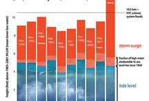Weather - Graphic Stories / by AtmosNews : NCAR + UCAR Science