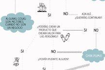 economía y empresa / by Cristina Pardo