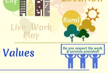 Career Resources / by LSU Shreveport Student Development