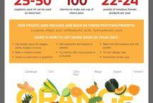 Healthy Goodness / by Jennifer Mattern