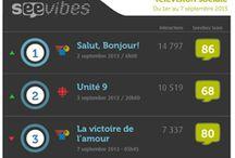 Le top 3 de la télévision sociale avec Infopresse / Toutes les semaines, Seevibes partagera avec vous le Top 3 de la télévision sociale diffusée en partenariat avec Infopresse, le magazine spécialiste de la communication et du marketing au Québec / by Seevibes