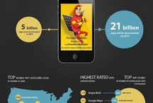 Infographics Apps / by Randy Schilling