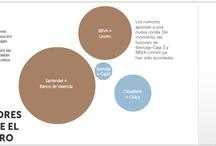 Infografías Economía y Finanzas / Para agradecer el trabajo que hacen muchos medios económicos, voy a enlazar las infografías de temas económicos y financieros que me resulten más interesantes. / by María Tejero