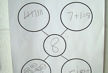 Teaching Mathematics / by Renee Shearer