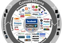 Social and Internet Infographics / by Sergio Novelli