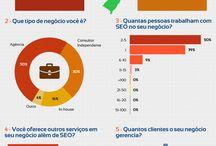 SEO, SEM, Social Media & Data / Infográficos, mapas e demais visualizações / by Mirna Tonus