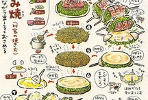 japanese learning charts and curiosities / by Dr. Moku