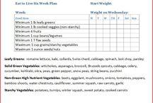 Eat to Live Diet / by Miranda Holman