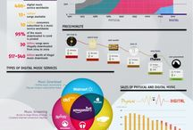 infographics+music / music facts and graphics / by Bobby Apperson