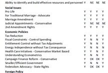 Mitt Romney Charts / Comparison/Informational charts that show how awesome Mitt Romney is. / by Mitt Romney Central