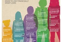 Financial Literacy / by GSKSMO Programs