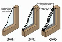 Double Glazed Windows / by Double Glazing Prices