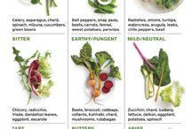 Food & Recipes / by Jennifer Megeney