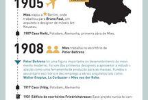 Infográfico / by Jonas Abreu