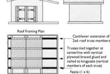 DIY Construction / Tips and advice on construction basics. / by Cindy Magee