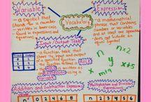 Math 6 Alg. Properties / by Julie Anne Hopp