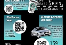 QR Code ideas / by Malu Moraes