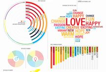 Infographics / by Yvonne Stolterfoht