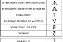 Crochet Tips & Resources / The title sounds super formal. But I wanted a board with the basics skills and ideas to keep me creative.  / by Dana Pittman
