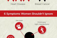 Medical Infographics / A collection of our heart care infographics. / by UT Southwestern Medical Center