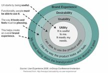 User Experience / by Gary Guilland