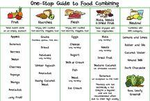 Food Facts / by Deanna Dugo