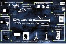 Comunicacion visual / Ejemplos de lo que para @parogiacomino es la comunicación visual  / by PATO GIACOMINO