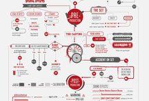 Infographics / by Jane Borock