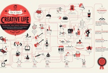 infographics / by Laura J