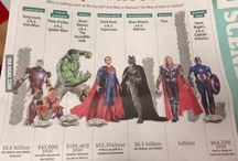 HEROS / Avengers, Batman, Superman and the likes of. / by Victoria Yawn