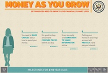 Money lessons for 6-10 year olds / by Beth Kobliner