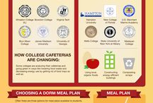 For Students / by UAB Dining