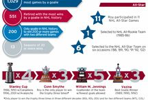 Infographics / by Colorado Avalanche