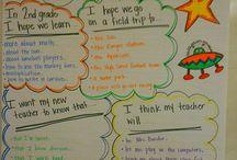 End of Year / by Amanda Tervoort (First Grade Garden)