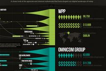 Info-graphic   / by Mohammad Zeeshan