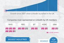 LinkedIn / by CreativeWayTuts