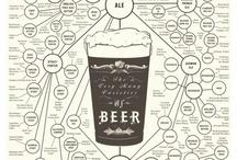Beer / by NewJerseyCraftBeer