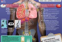 Cancer Awareness / Cancer observances and happenings / by Banner MD Anderson Cancer Center
