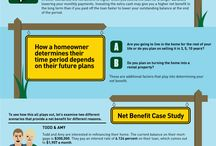 Home Loans & Mortgages / by Jody Poling