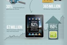 Marketing Infographics / Awesome infographics about marketing, technology and social media / by Tom Kitti