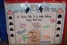 Reading Anchor Charts / by Melanie Sweney