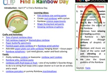 Learning Resources / by Jeannette from J-Man and MillerBug
