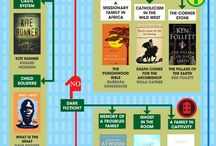 Books Worth Reading / by Kristin Dannemiller