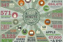 Infographica / by Kory Klem