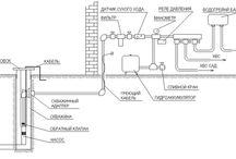 схема подключения воды в дачном доме