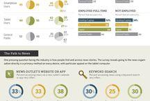 Infographics - Tech / by Digital Duck Inc.