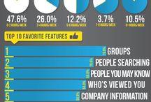 Asiantuntijoiden somebrändäystä / Sosiaalisessa mediassa markkinoiminen on kaikkien, ei vain viestintä- ja/tai markkinointiosaston, asia. Yksittäisten asiantuntijoiden ja ammattilaisten henkilöbrändäys kannattaa! / by Zento Oy - sosiaalinen media haltuun