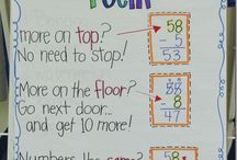 Anchor Charts / by Ashley