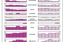 Rencontre et choix du conjoint / by Institut national d'études démographiques